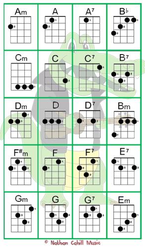 Green Croc Chord Card