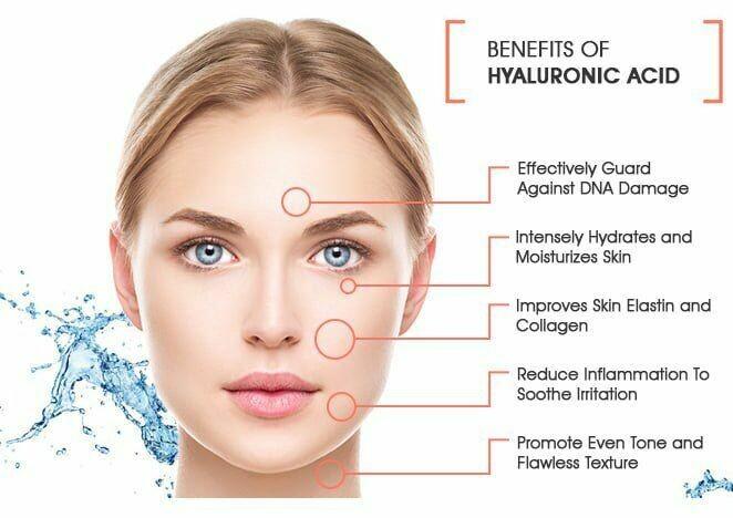 Hyaluronic Acid Creamy Gel Base