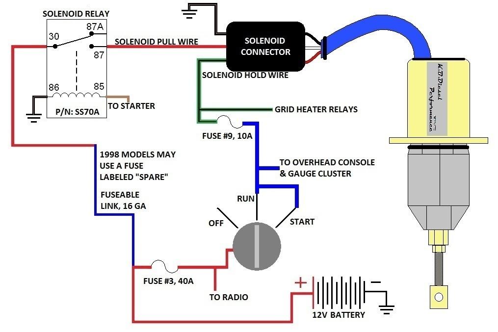 fuel pump shut off wiring diagram dodge - wiring diagram book library-mode  - library-mode.prolocoisoletremiti.it  prolocoisoletremiti.it