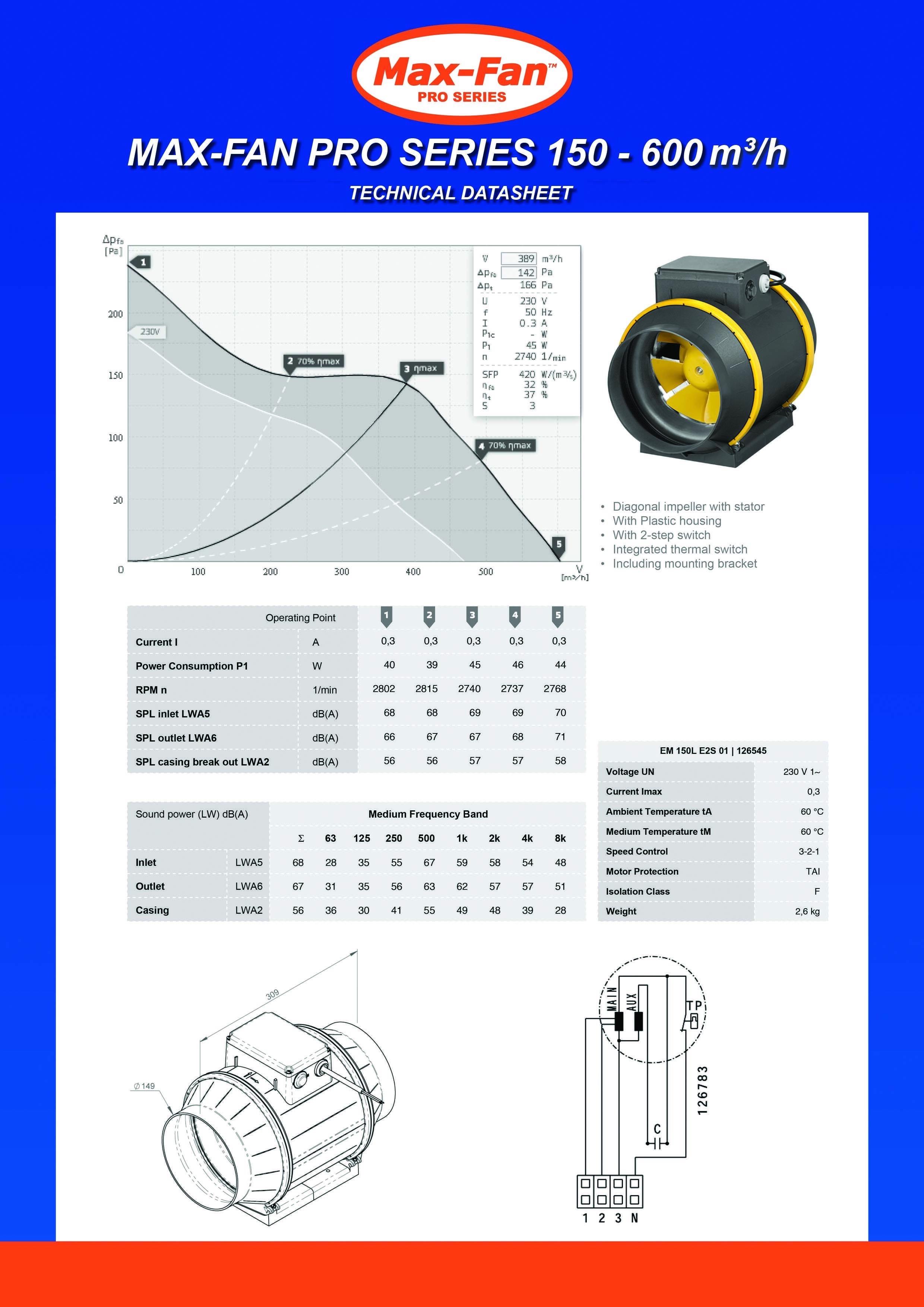 Вентилятор вытяжной Max-Fan Pro Series (диаметр 150 мм. / производительность 600 м3/час)