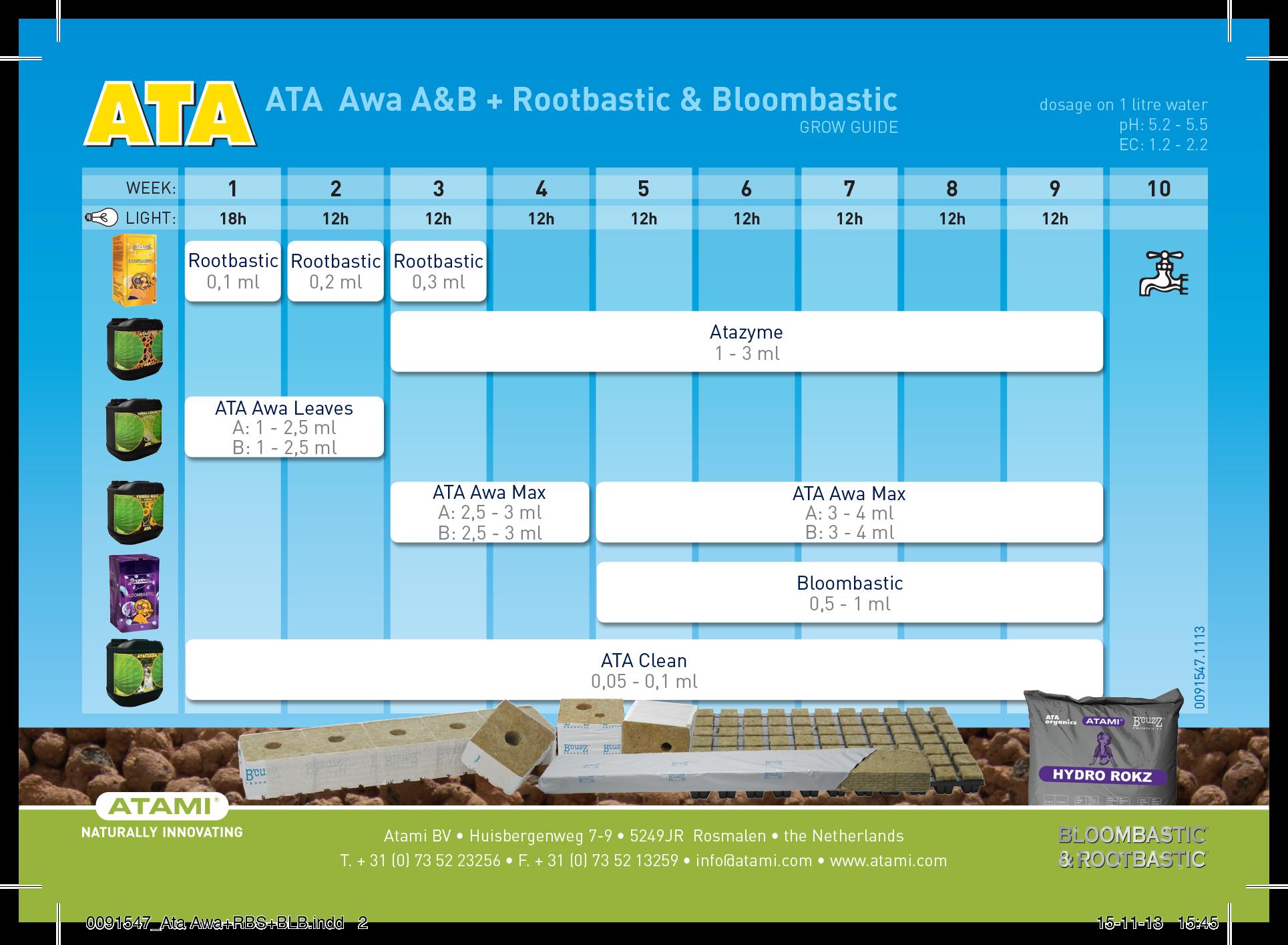 ATA Rootbastic (cтимулятор корнеобразования)