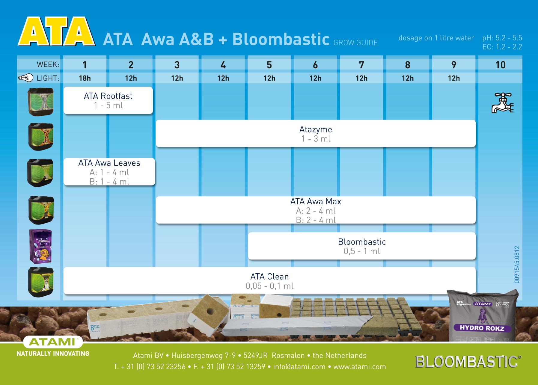 ATA Rootfast (стимулятор корнеобразования)