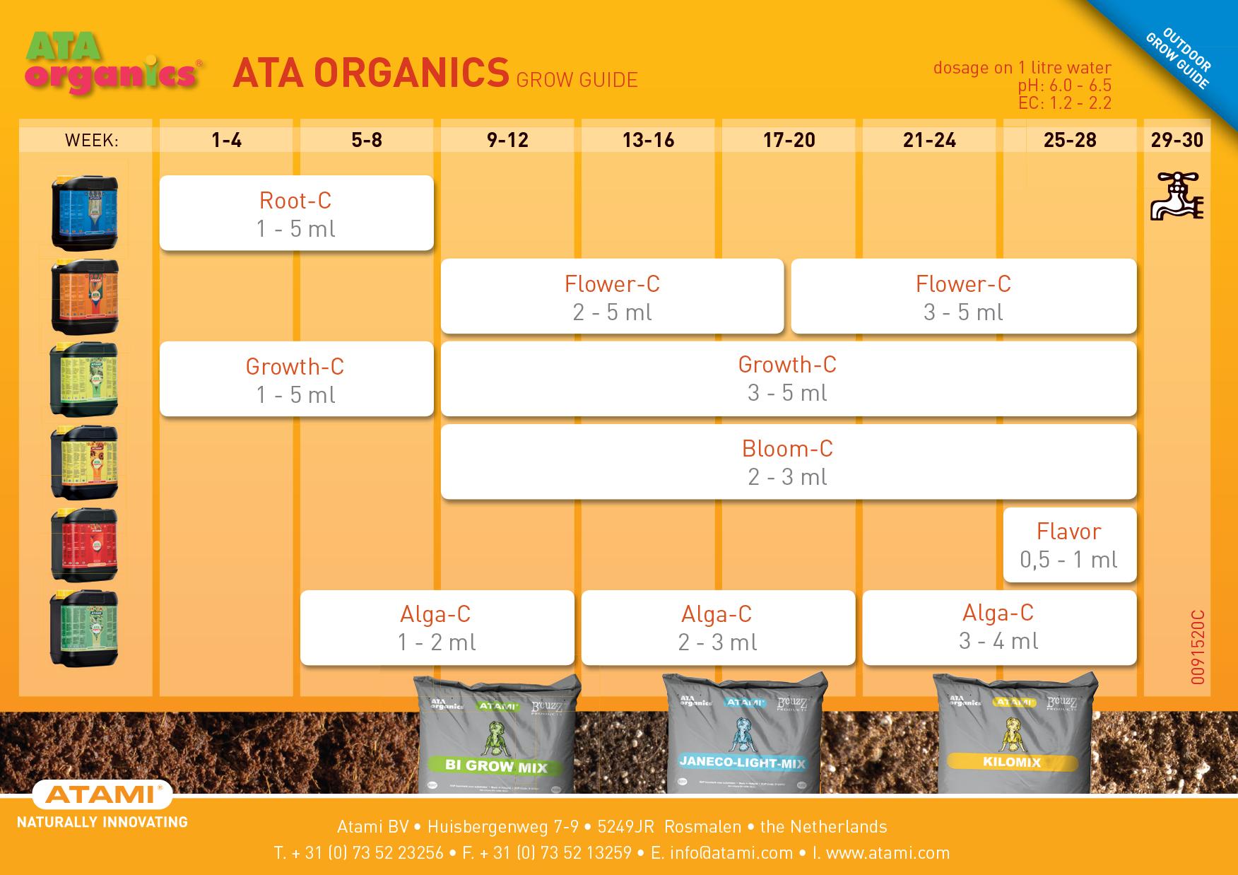 ATA Organics Box (комплект органических удобрений)