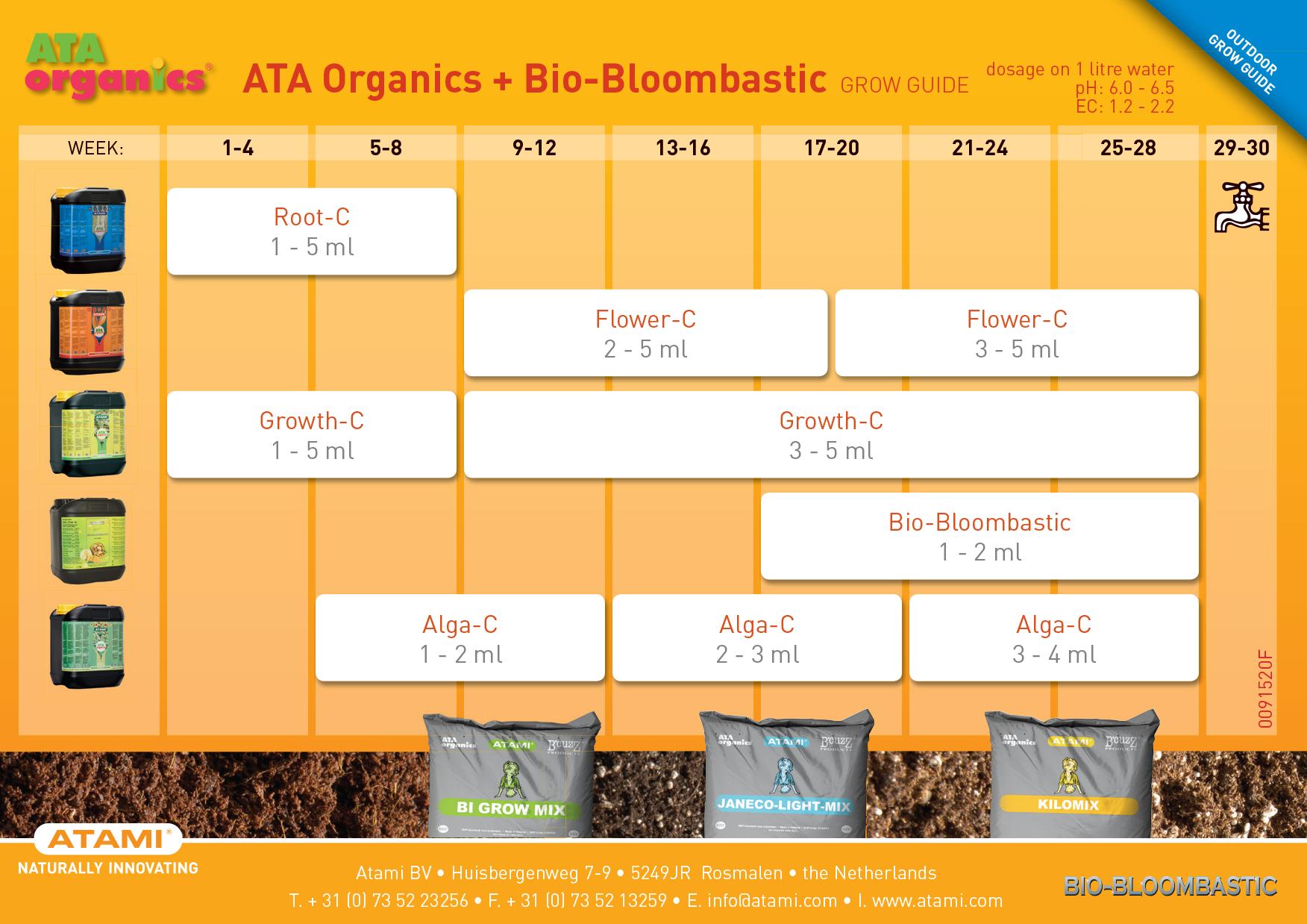 ATA Organics Micro Kit (комплект органических удобрений)