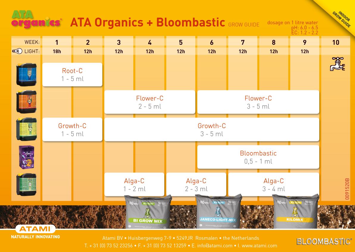 ATA Flower-C (органический стимулятор цветения)