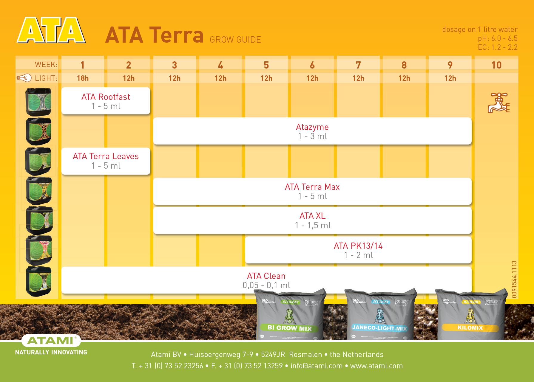 Micro Kit ATA Terra (комплект минеральных удобрений для земли)
