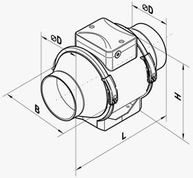 ØD=146 мм. / B=223 мм. / H=250 мм. / L=295 мм.
