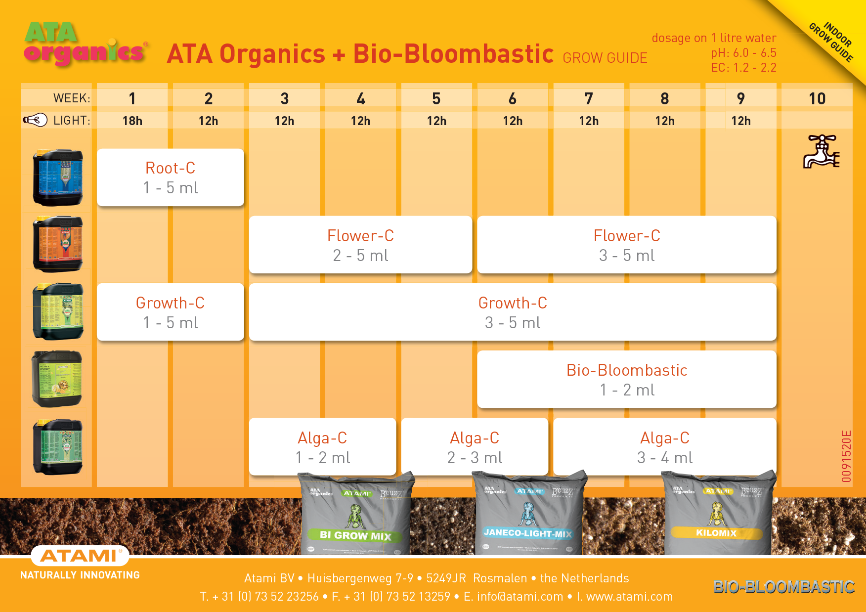 Земля для выращивания растений Kilomix (50 литров)