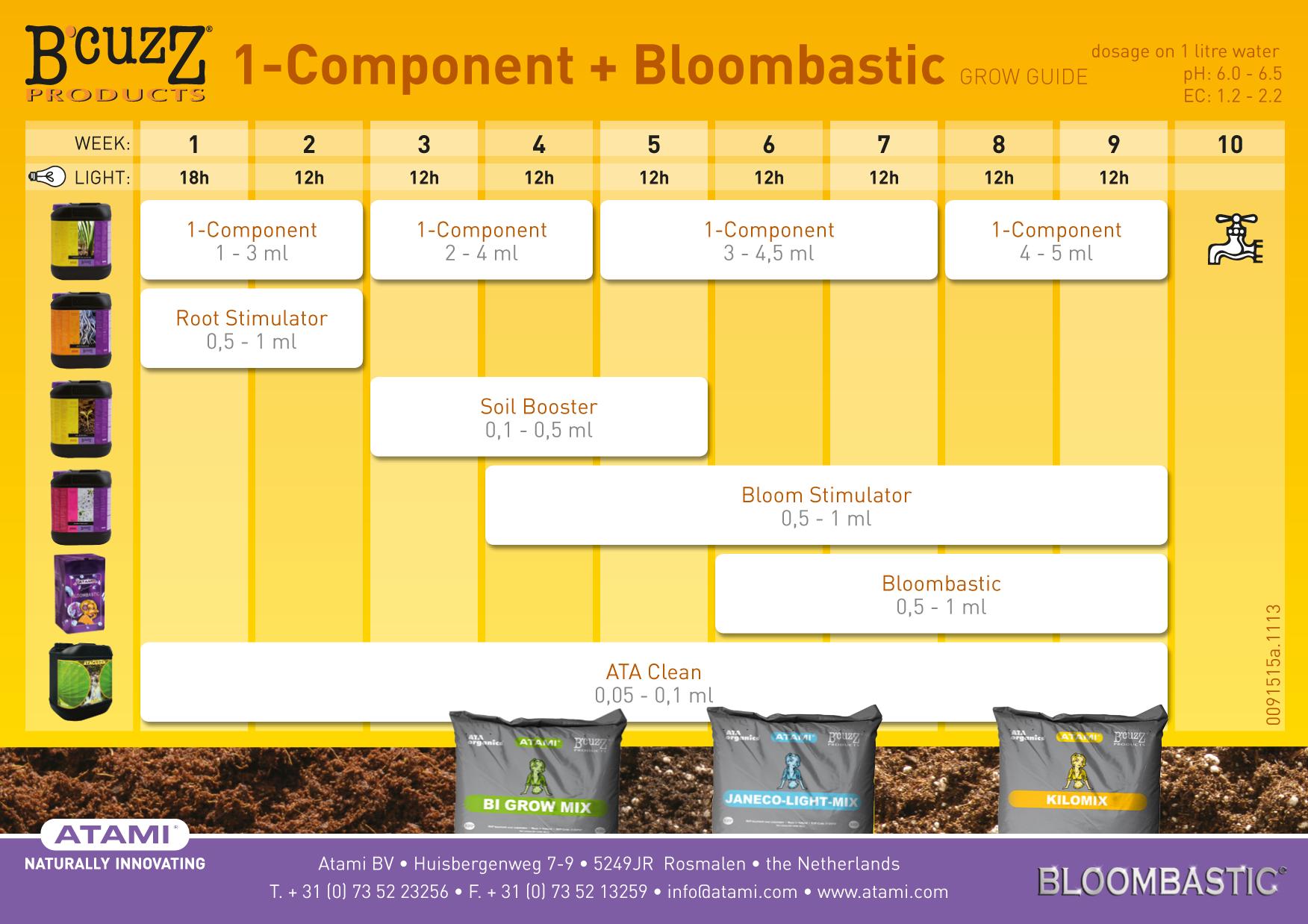 Земля для выращивания растений Bio Grow Mix (50 литров)