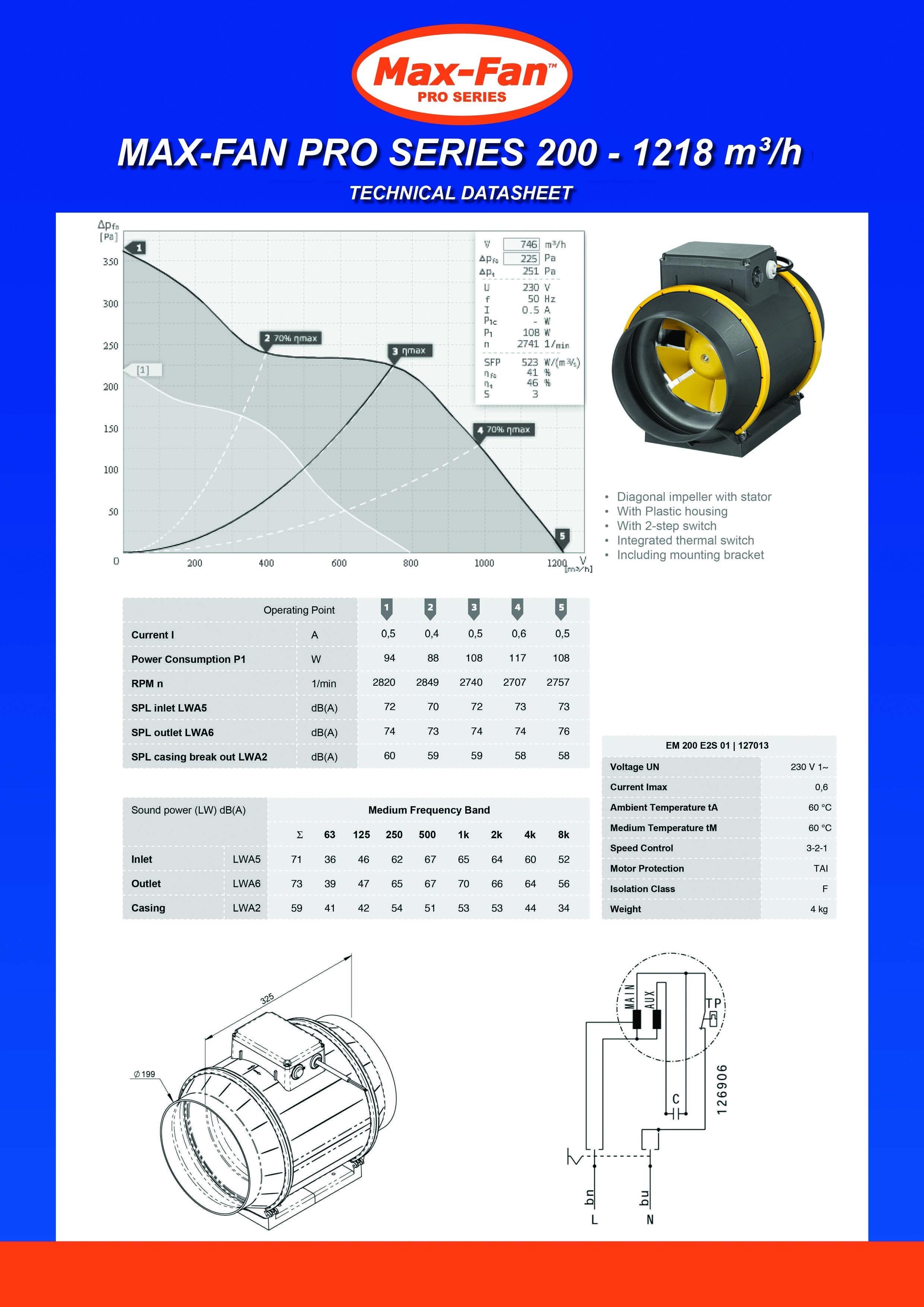 Вентилятор вытяжной Max-Fan Pro Series (диаметр 200 мм. / производительность 1218 м3/час)
