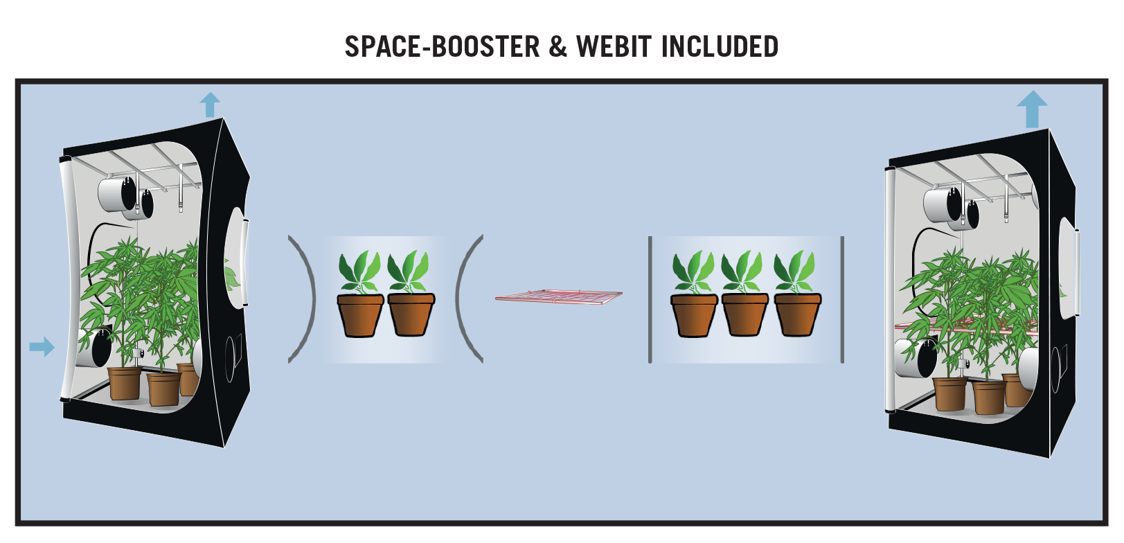Secret Jardin Dark Room R3.00 120x120x200 см. (гроубокс для выращивания растений)