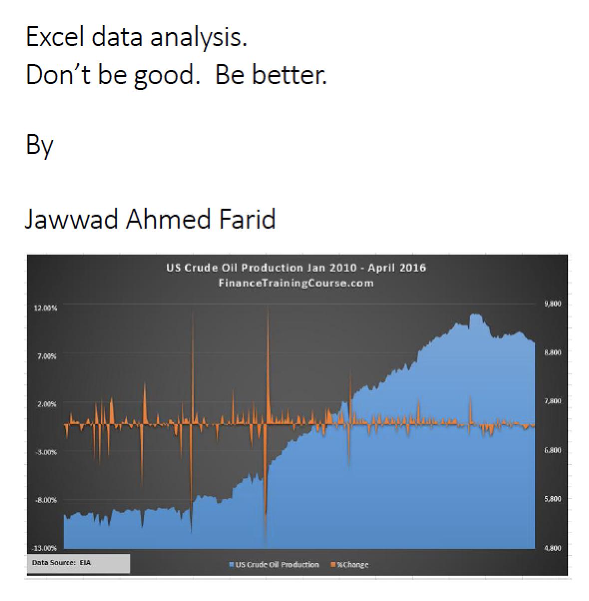 Better Excel Charts