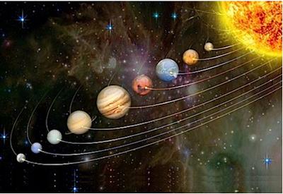 Астрономическое явление «Парад планет»