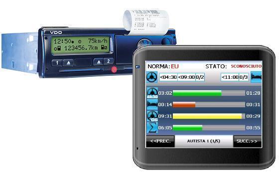 DTCO Display per tempi di guida/riposo
