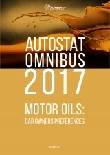 AUTOSTAT OMNIBUS - 2017. Motor oils: car owners preferences 00073