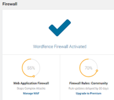 Wordfence Web Application Firewall (WAF) - Premium