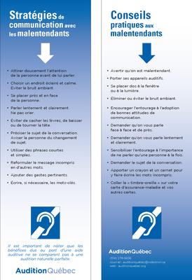 Signet STRATÉGIES DE COMMUNICATION