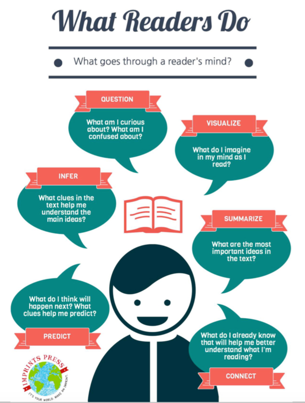 What Readers Do