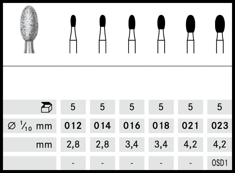 Freza diamantata 379 / 314 FG