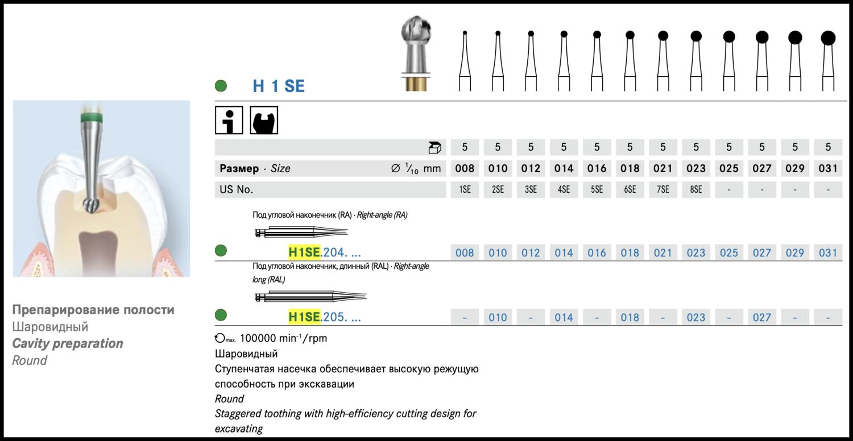 Freza extradura H1SE / 204 RA (piesa unghi)