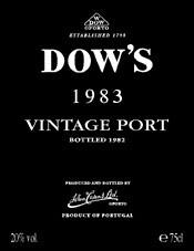 Dow 1983