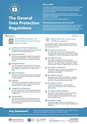 GDPR for Dentists Poster - Digital Download