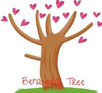 Behavioral Tree