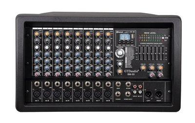 GTD-Audio 8 Channel