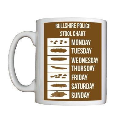 Personalised 'Bullshire Stool Chart' Mug