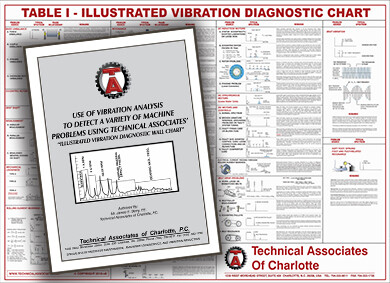 Vibration Diagnostic Wall Chart + the Comprehensive Booklet