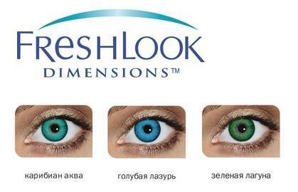 FreshLook DIMENSIONS plano (нулевки, без диоптрий)