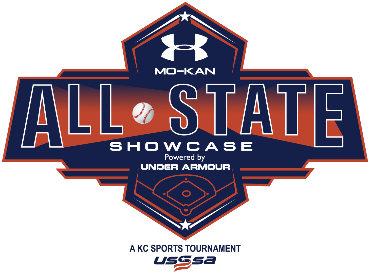 2021 MO-KAN All State Showcase