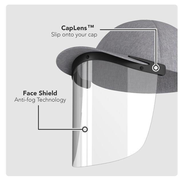Cap Face Shield