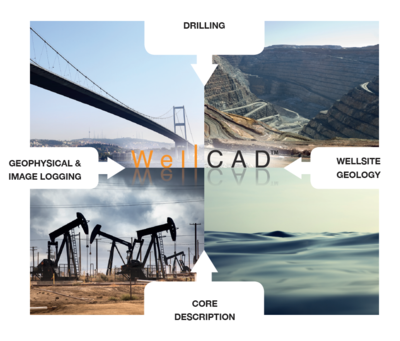 WellCAD© Basic Version 5.3 with Browser module for LoggerSuite