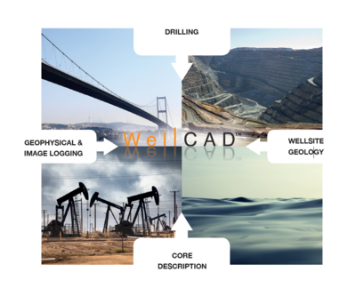 WellCAD© Basic Version 5.3 Well Log Processing Software