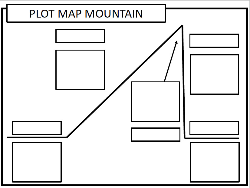 Plot Map Mountain