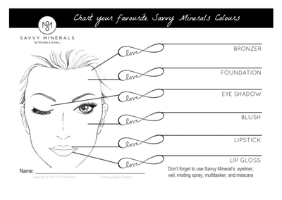 Face Charts - 25 Pack