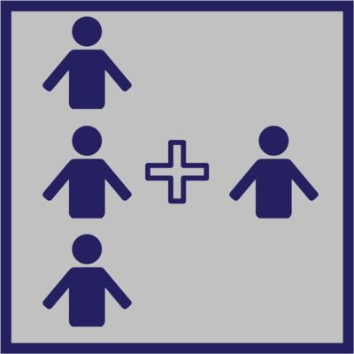 Membership - Additional Organization